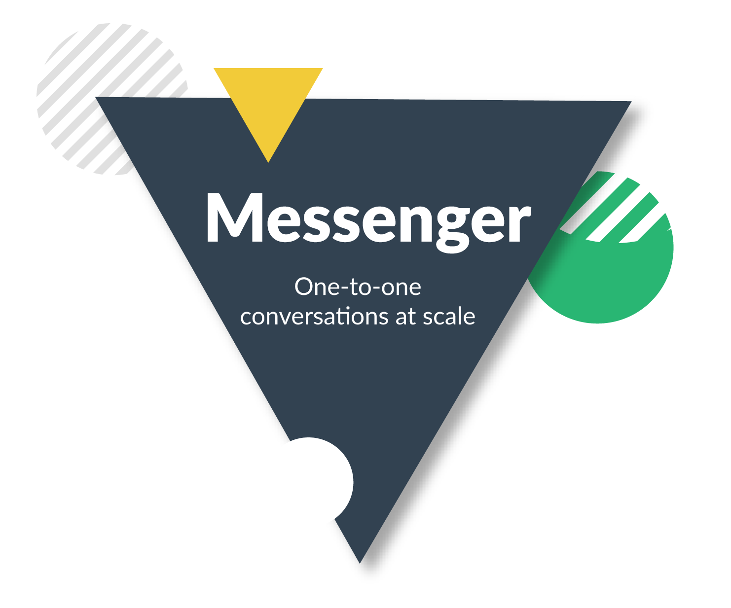 Messenger Graphic